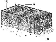 Промывка песчанистого гравия для бетонных работ от глины а. песчанистый гравий, б. направление потока воды, в. сток воды
