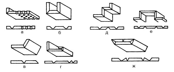 Рис. 1. Гипсокартонные элементы с V-образными вырезами а. V-образный вырез – 1х90° б. V-образный вырез – 2х90° в. 1х45+1х90° г. 3х90° д. 2+2 90° ж. 2х60° +2х120°