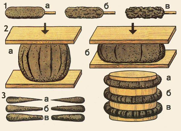 Способы проверки качества глины