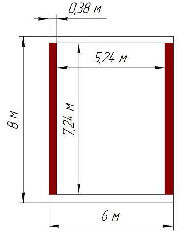 Рис. 2. Размеры стен дома для расчета
