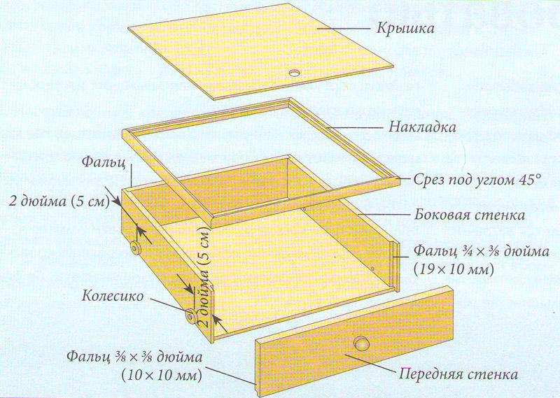Общий вид ящика под кровать