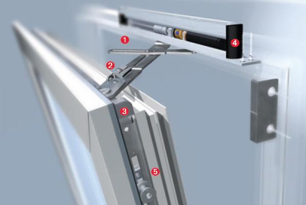 Современная фурнитура для окон 1. Скрытый приводной механизм не нарушает дизайн окна 2. Приводит в действие оконную фурнитуру 3. Угловой переключатель Roto E-Tec Drive с интегрированным подпятником 4. Компактная и удобная в обслуживании система 5. С интегрированной механической защитой