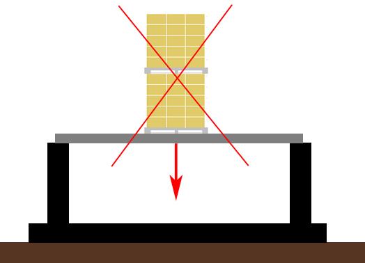 Недопустимое складирование поддонов с ракушечником на плиты перекрытия
