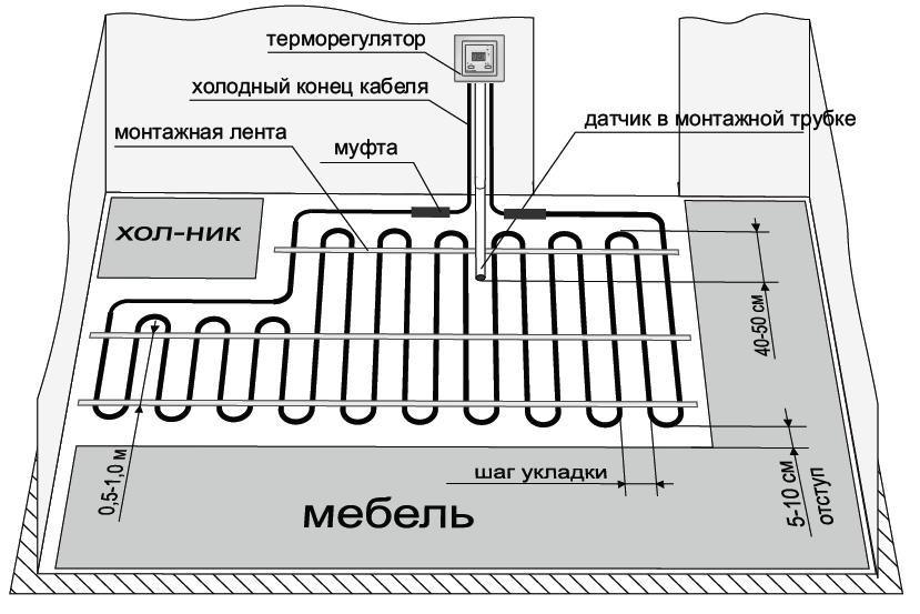 Пример монтажа нагревательного кабеля теплого пола