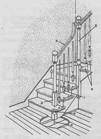 Лестницы - Конструкция открытой лестницы