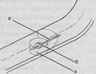 Лестницы - Устройство стяжки поручня