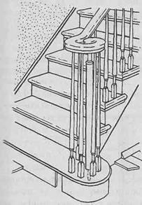 Лестницы - Конструкция винтовой лестницы