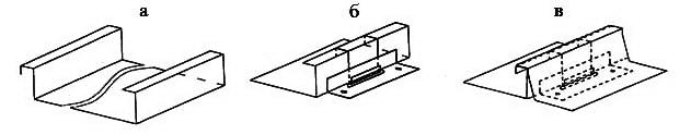 Устройство фальцевого соединения а) изготовление кромок на листе; б) установка кляммера на основание и кромку листа; в) установка второго листа с образованием двойного стоячего фальца