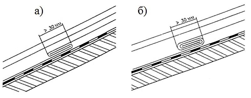 Лежачие фальцы а) одинарный; б) двойной