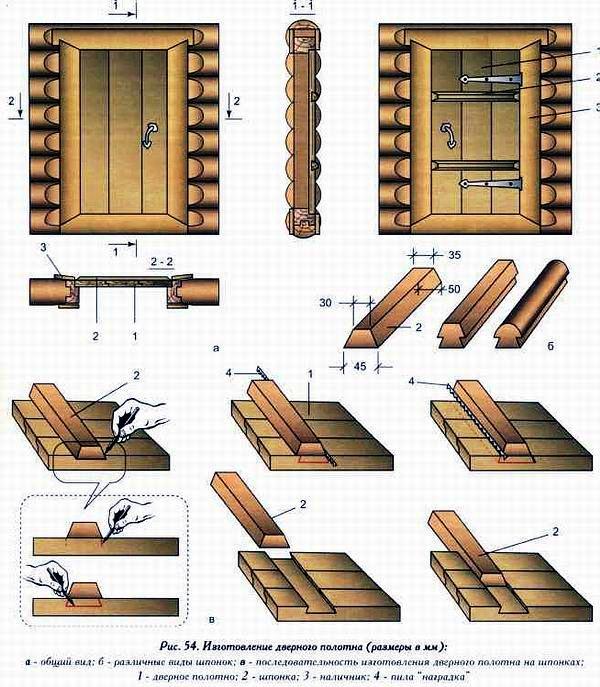 схема дверей для бани