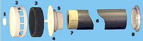 Размеры и конструкция клапана 1 - Регулировочная ручка клапана 2 - Крышка оголовка КИВ 3 - Фильтр G3 (EU 3) клапана 4 - Внутренняя часть оголовка с заслонкой для инфильтации 5 - Уплотнительное кольцо клапана 6 - Пластиковый труба клапана диаметром 133 мм 7 - Тепло-шумо изолятор клапана инфильтрации воздуха