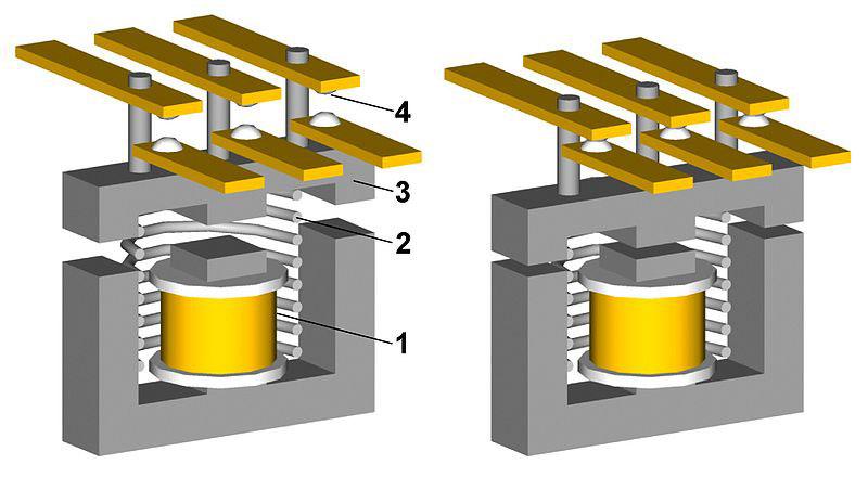 Устройство электромагнитного контактора