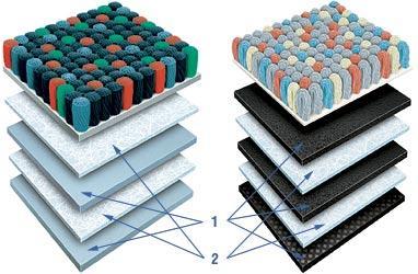 Схема коврового покрытия из антрона
