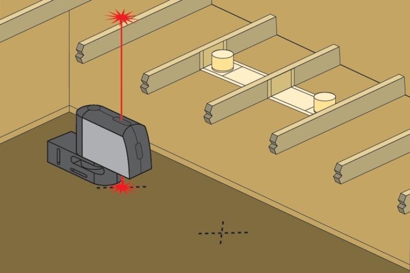 Лазерные измерительные приборы