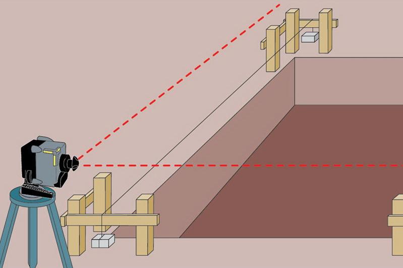 Лазерные инструменты отлично заменяют другие приборы