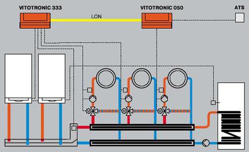 С помощью каскадного контроллера для Vitodens 300 можно получить как суммированную номинальную тепловую мощность всех подключенных настенных термоблоков, так и минимальную мощность одного отдельного настенного термоблока.